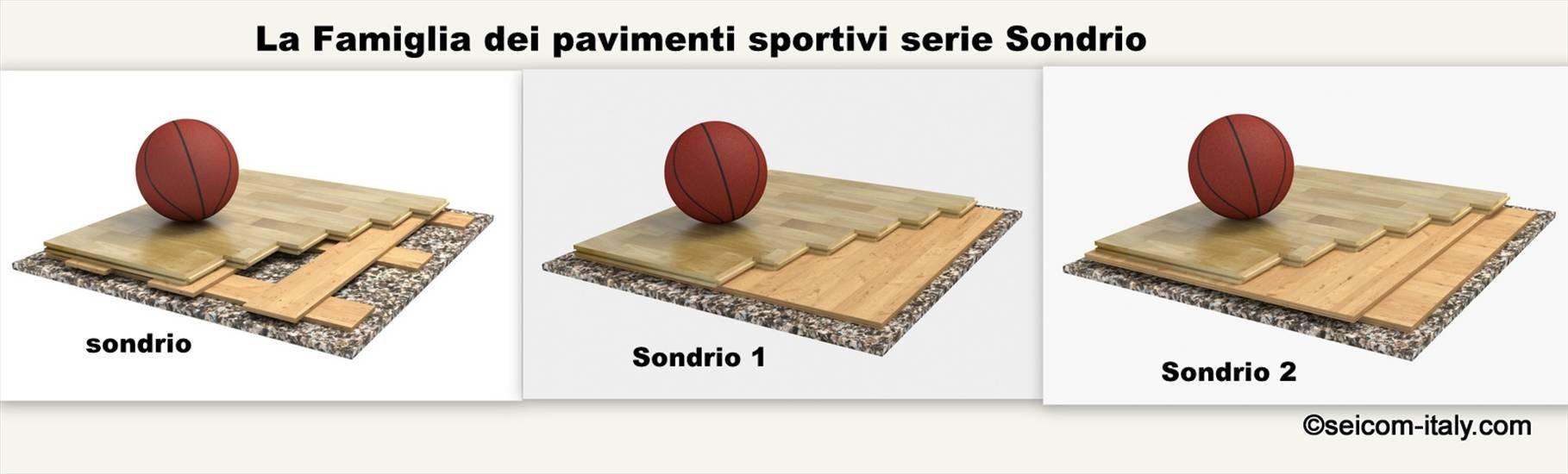 Parquet per palestre Seicom : Restyling serie Sondrio